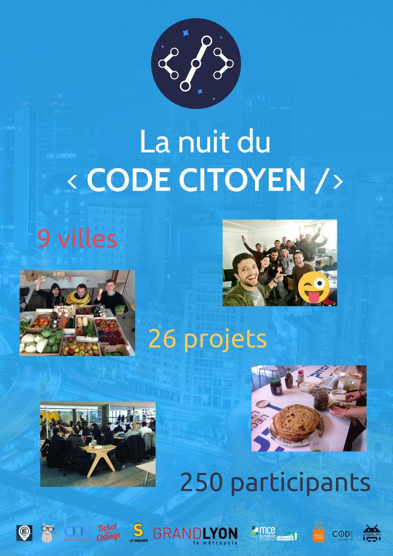 Logo Nuit du Code Citoyen