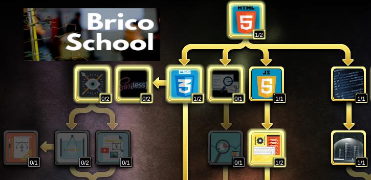 Bricoschool